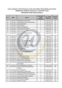 TAGIHAN BUKU MHS S1 AKUNTANSI SEPTEMBER 2016_Page_2