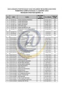 TAGIHAN BUKU MHS S1 MANAJEMEN SEPTEMBER 2016_Page_2